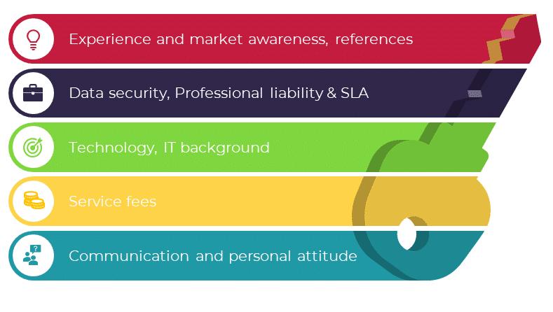 Key selection criteria of payroll service provider _ bpion másolata